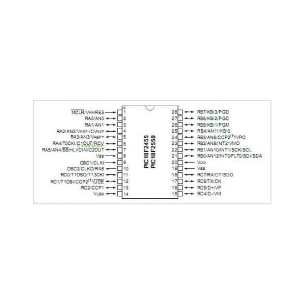 Microcontrolador PIC18F2550
