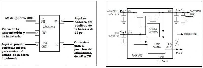 Cargador de baterías de polímero de litio (MAX1555)